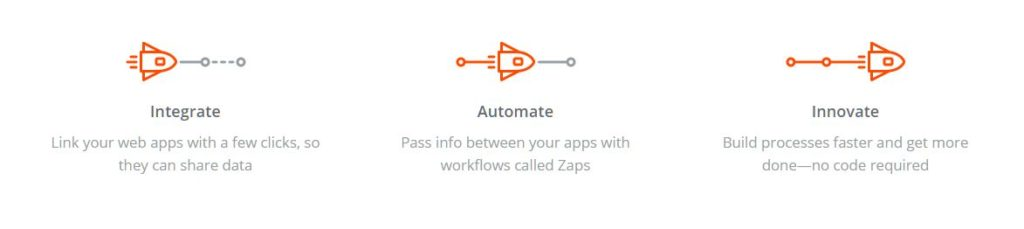 bizsoft zapier work flow