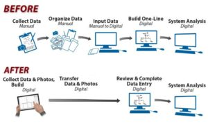 Bizsoft Data collection workflow